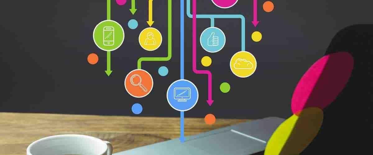 Email marketing: elenco dei software più utilizzati